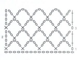 schéma point arceaux crochet