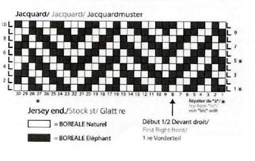 schéma sur quadrillage tricoter un pull sans modèle ni explications