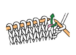 augmentation tricot