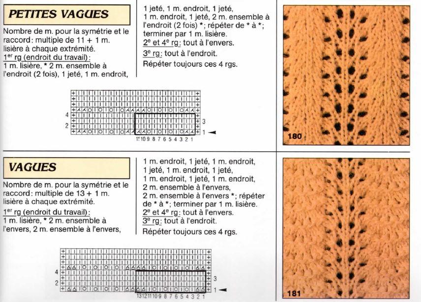 tricot point de vagues